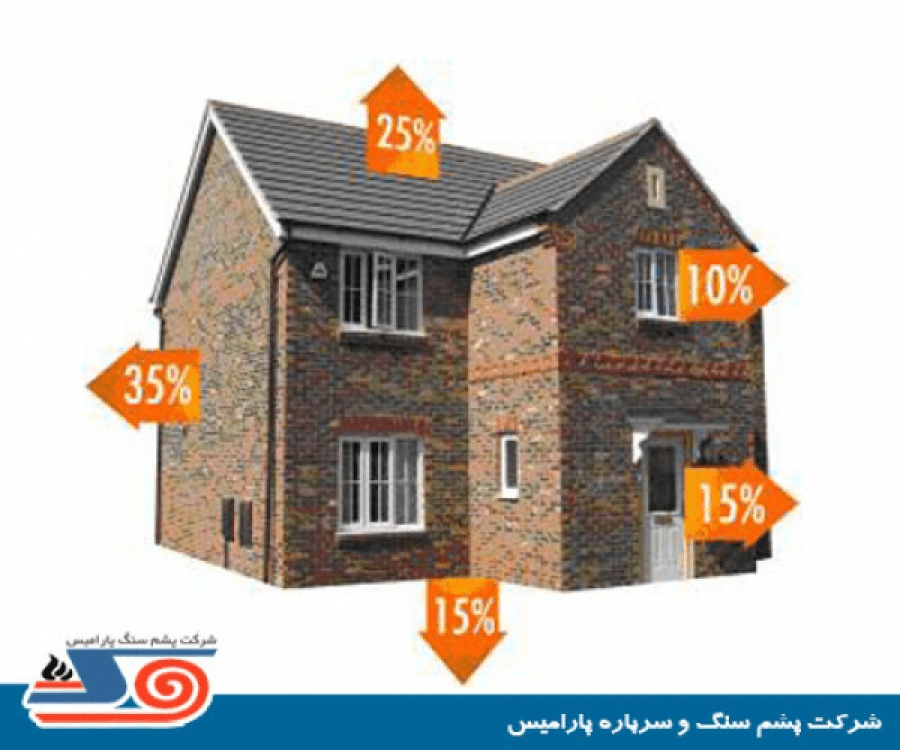 اهمیت نمای ساختمان در اتلاف انرژی